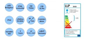 LLP LED-Spot DS83 Funktionen und Features